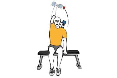 Extensión de triceps a una mano con mancuerna sin ayuda