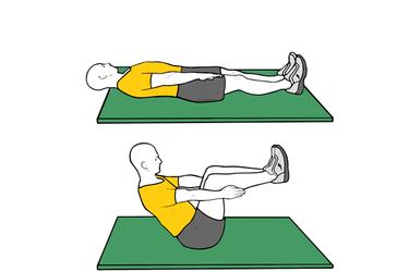 Encogimiento de tronco y piernas