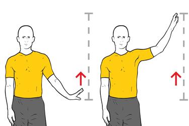 Escalera de dedos: Abducción