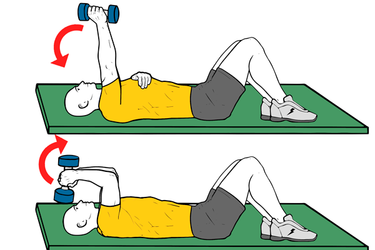 Extensión de tríceps excéntrico