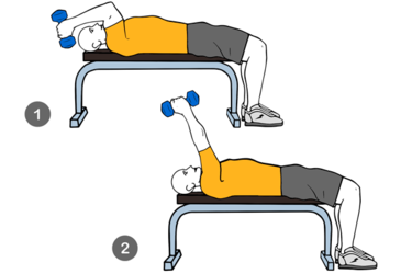Extensión de triceps a una mano tumbado en banco
