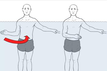 Hidroterapia: Rotación interna de hombro