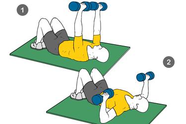 Press pectoral con mancuernas tumbado en el suelo