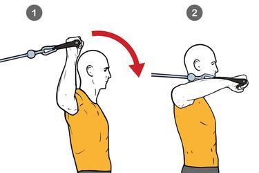 Rotación interna de hombro con cable-polea de pie